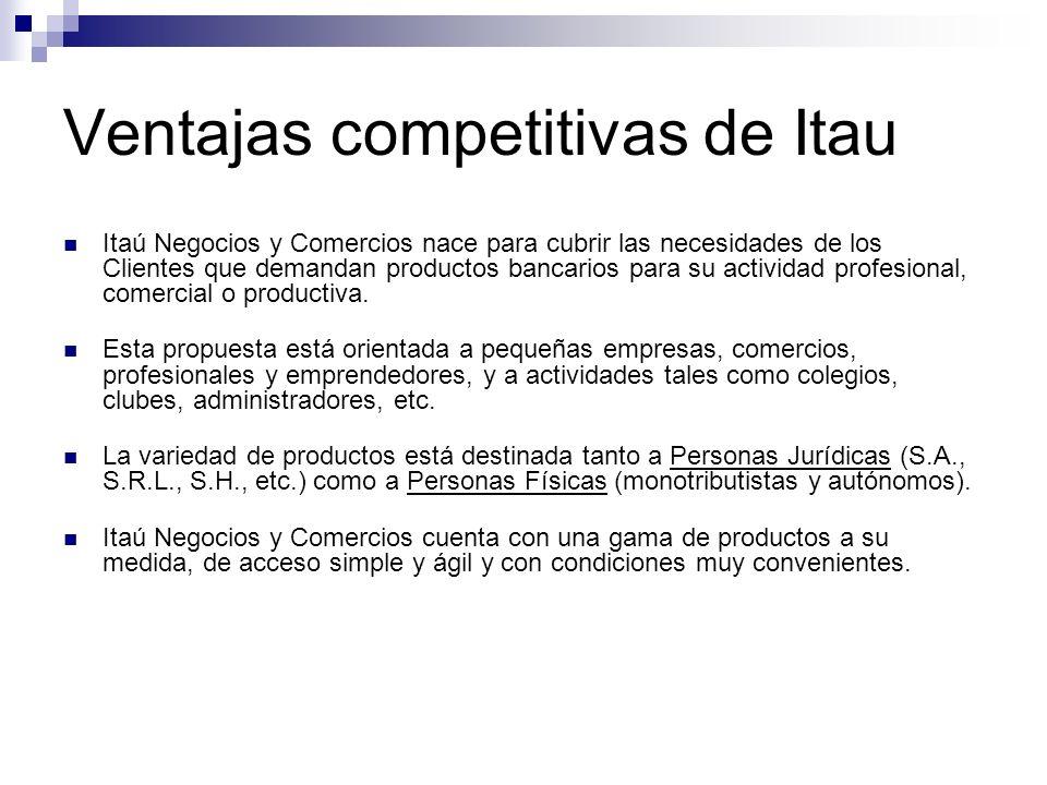 Ventajas competitivas de Itau