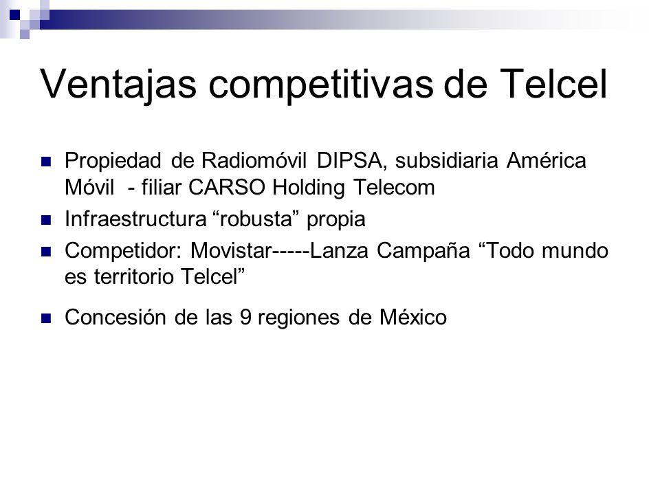 Ventajas competitivas de Telcel