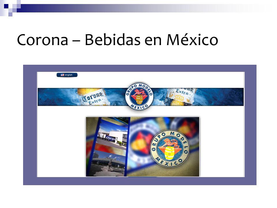 Corona – Bebidas en México