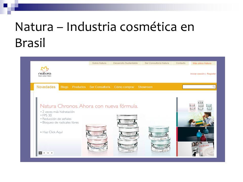 Natura – Industria cosmética en Brasil