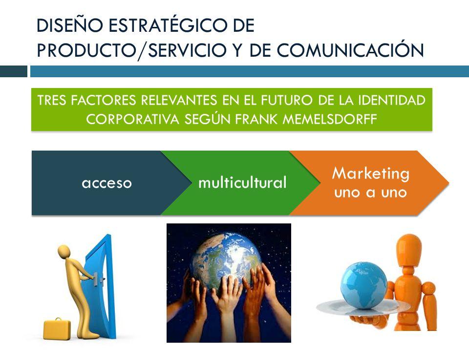 DISEÑO ESTRATÉGICO DE PRODUCTO/SERVICIO Y DE COMUNICACIÓN