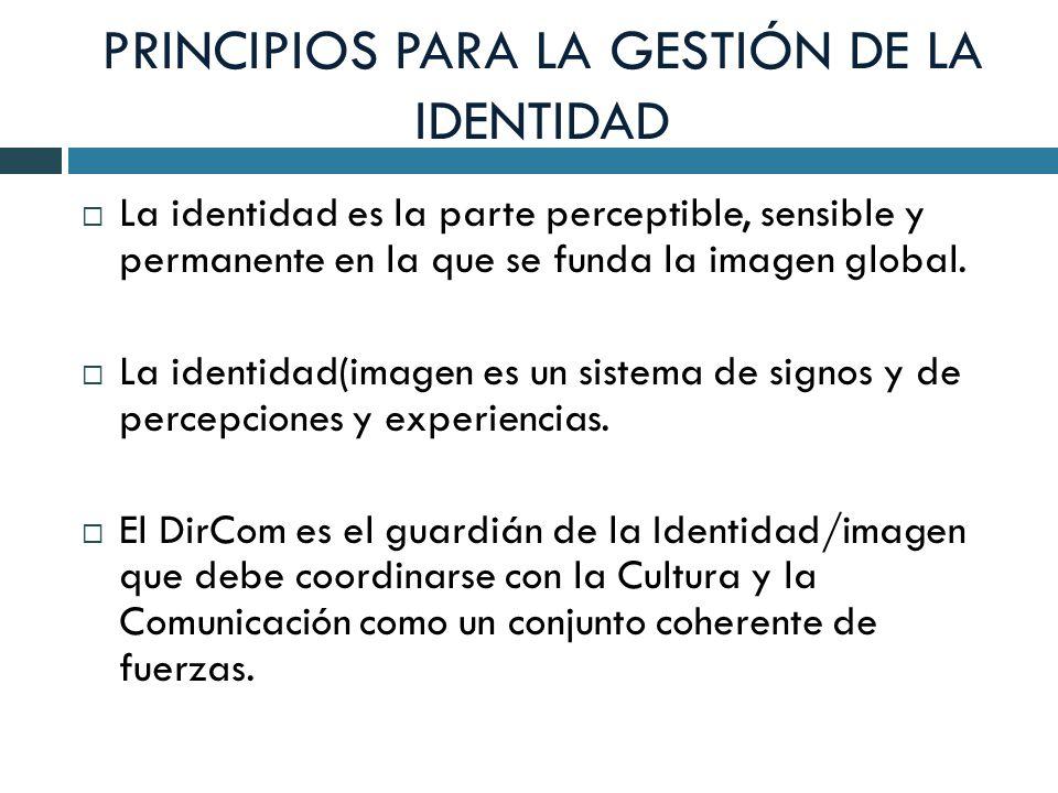 PRINCIPIOS PARA LA GESTIÓN DE LA IDENTIDAD