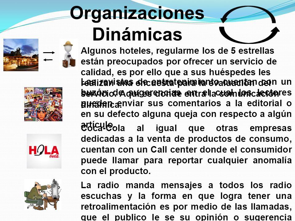 Organizaciones Dinámicas