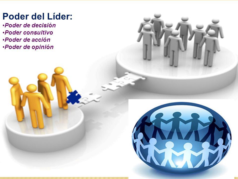 Poder del Líder: Poder de decisión Poder consultivo Poder de acción