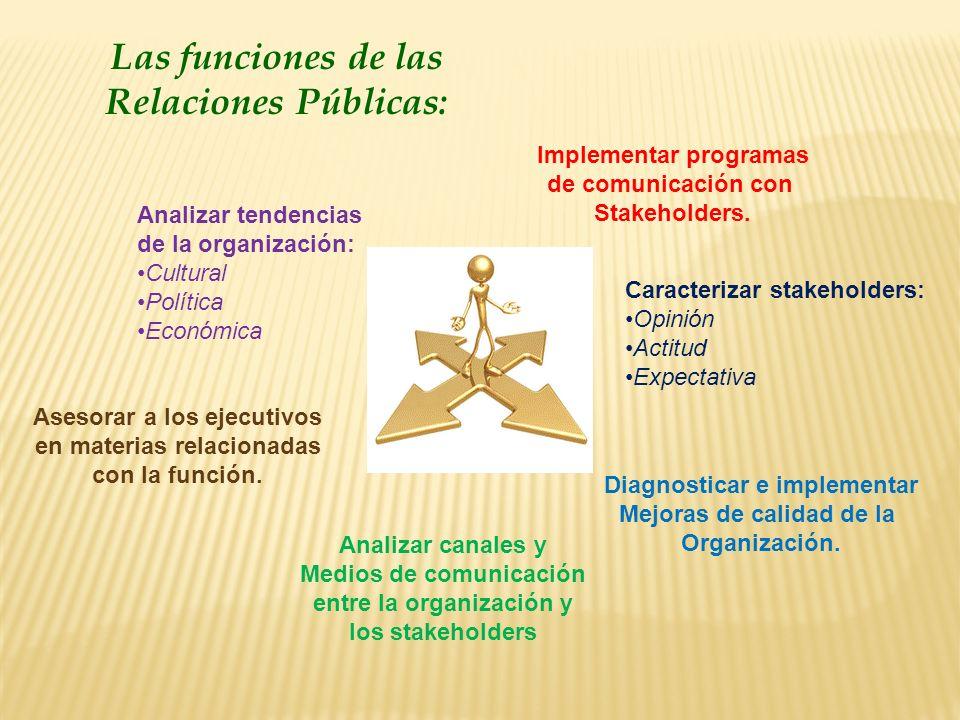 Las funciones de las Relaciones Públicas: