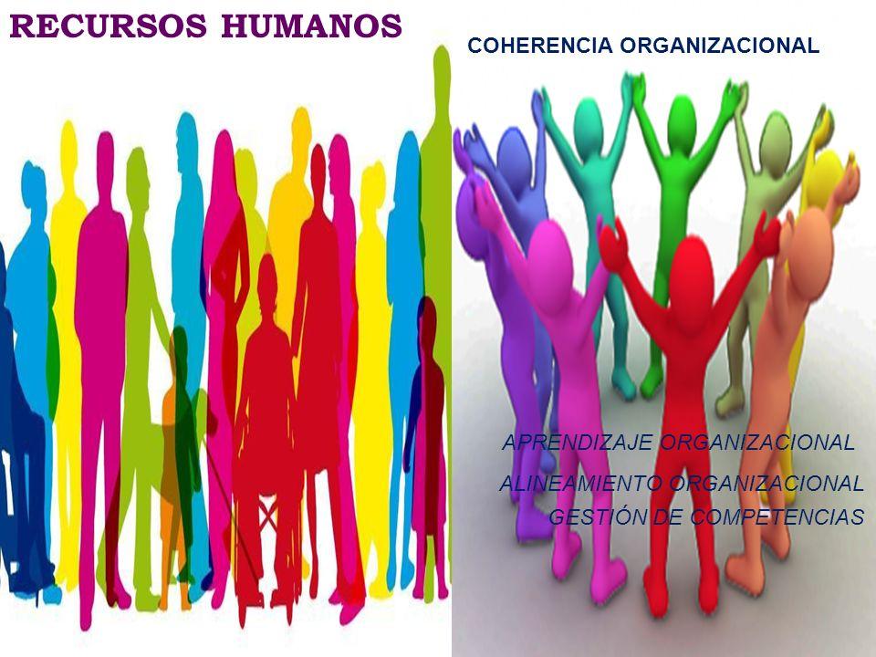 RECURSOS HUMANOS COHERENCIA ORGANIZACIONAL APRENDIZAJE ORGANIZACIONAL