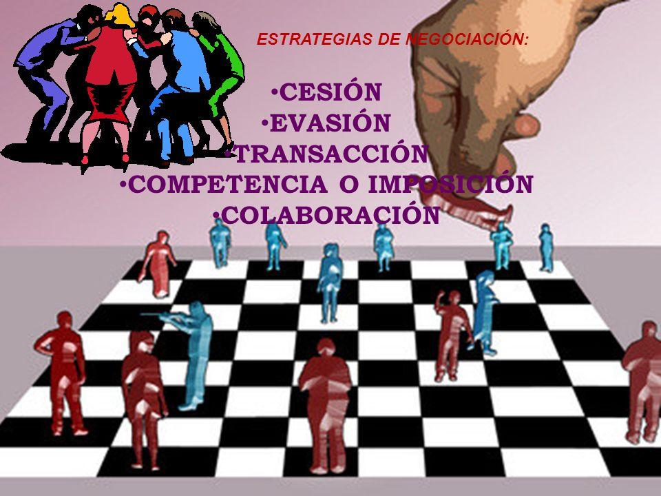 ESTRATEGIAS DE NEGOCIACIÓN: COMPETENCIA O IMPOSICIÓN