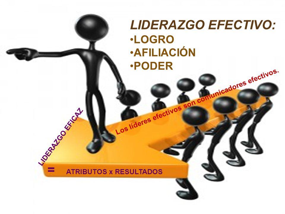 = ATRIBUTOS x RESULTADOS