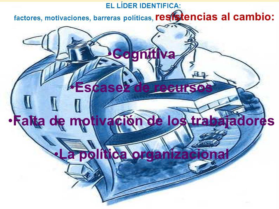 Falta de motivación de los trabajadores La política organizacional