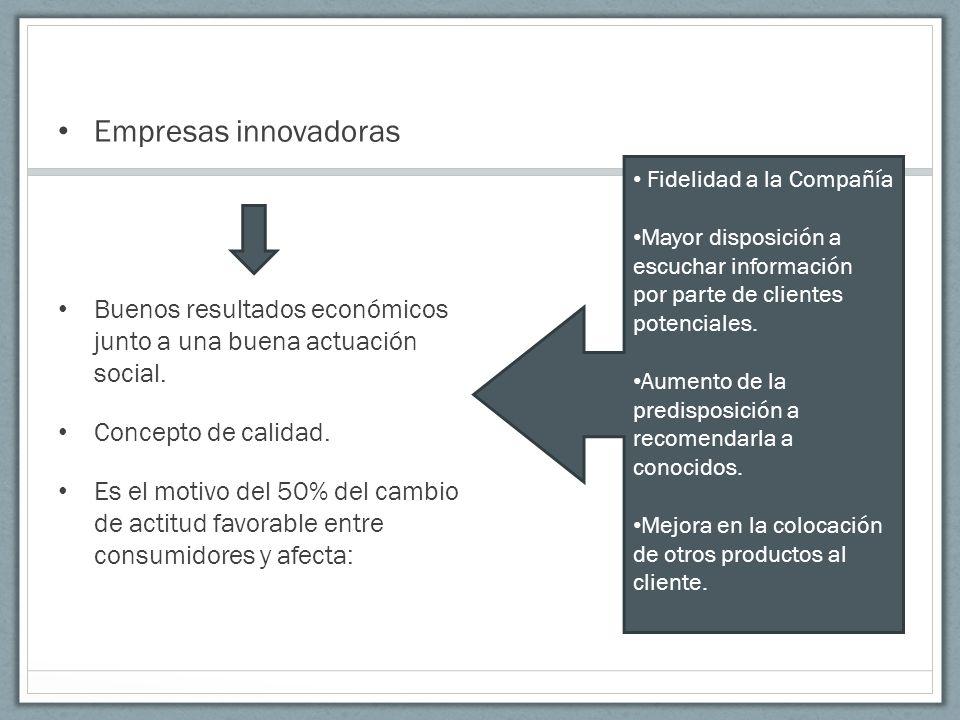 Empresas innovadoras Buenos resultados económicos junto a una buena actuación social. Concepto de calidad.