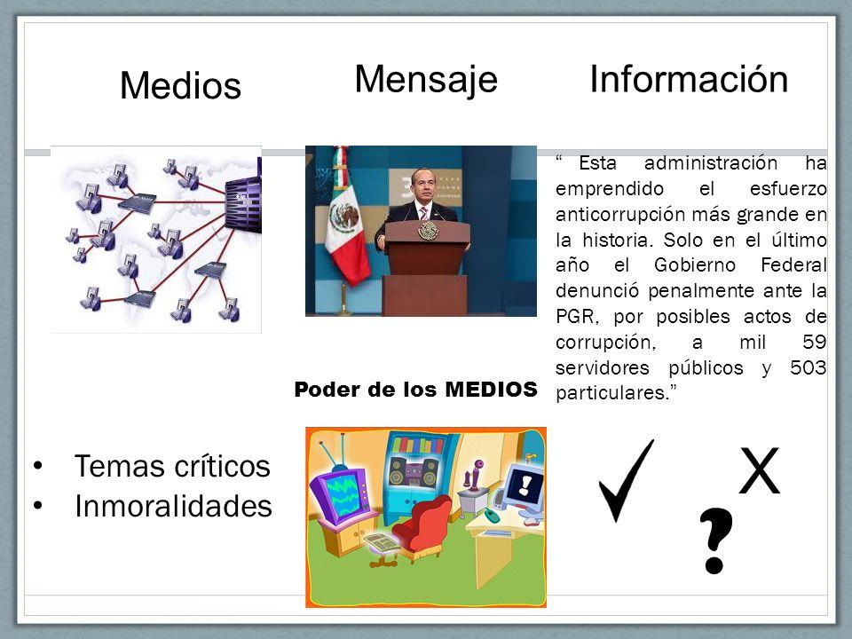 X Mensaje Información Medios Temas críticos Inmoralidades