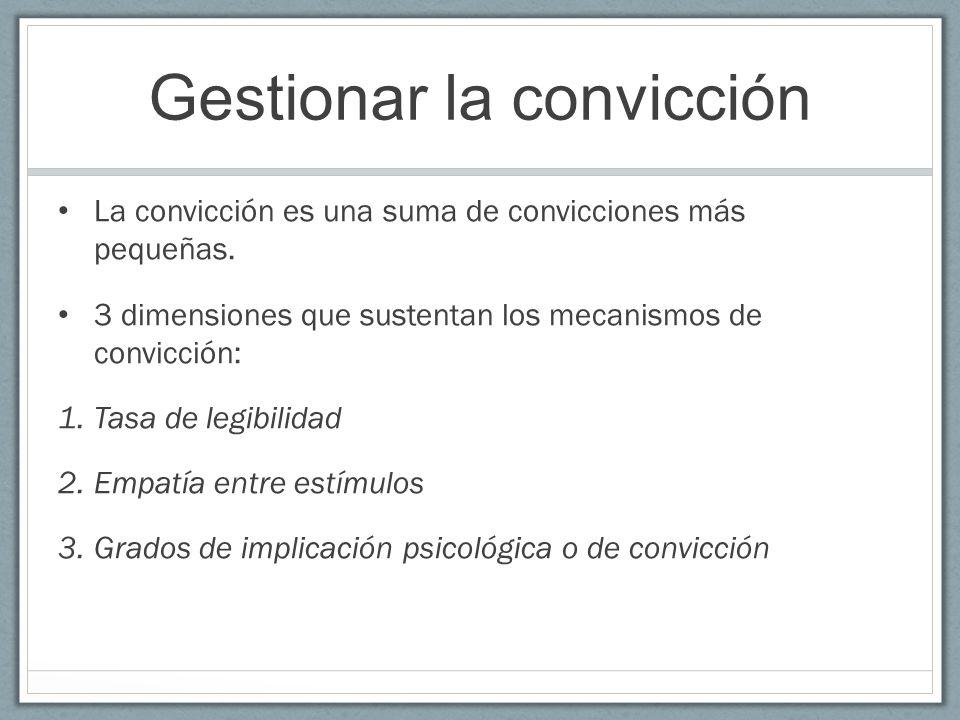 Gestionar la convicción