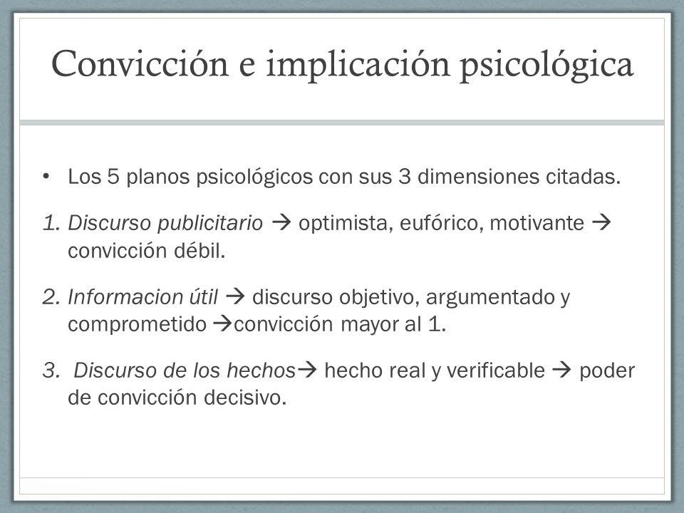 Convicción e implicación psicológica
