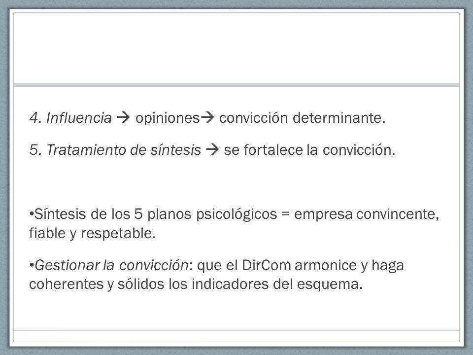 4. Influencia  opiniones convicción determinante.