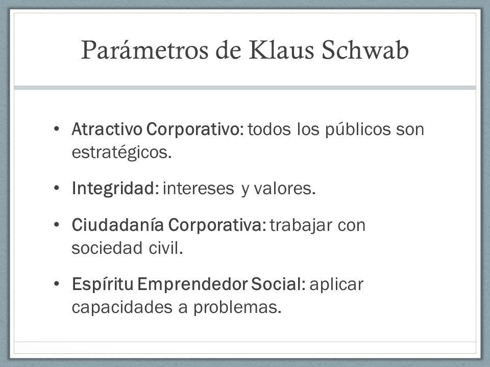 Parámetros de Klaus Schwab
