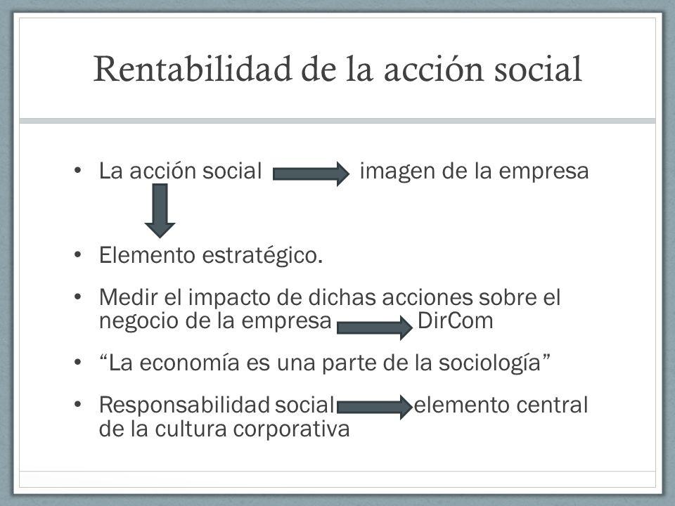 Rentabilidad de la acción social