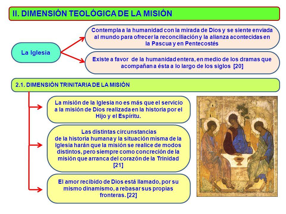 II. DIMENSIÓN TEOLÓGICA DE LA MISIÓN