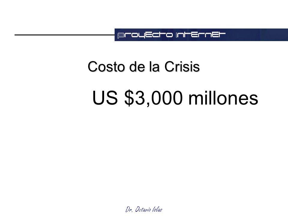 Costo de la Crisis US $3,000 millones