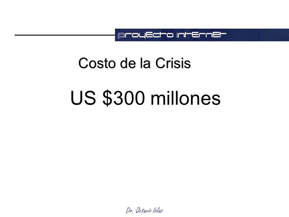 Costo de la Crisis US $300 millones