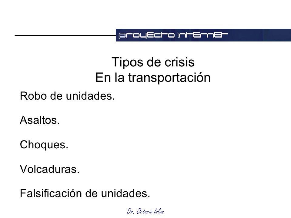 Tipos de crisis En la transportación