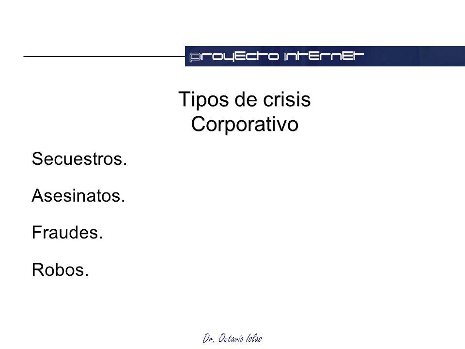 Tipos de crisis Corporativo