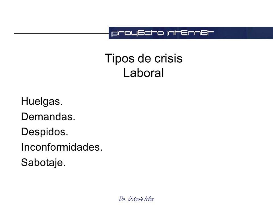 Tipos de crisis Laboral