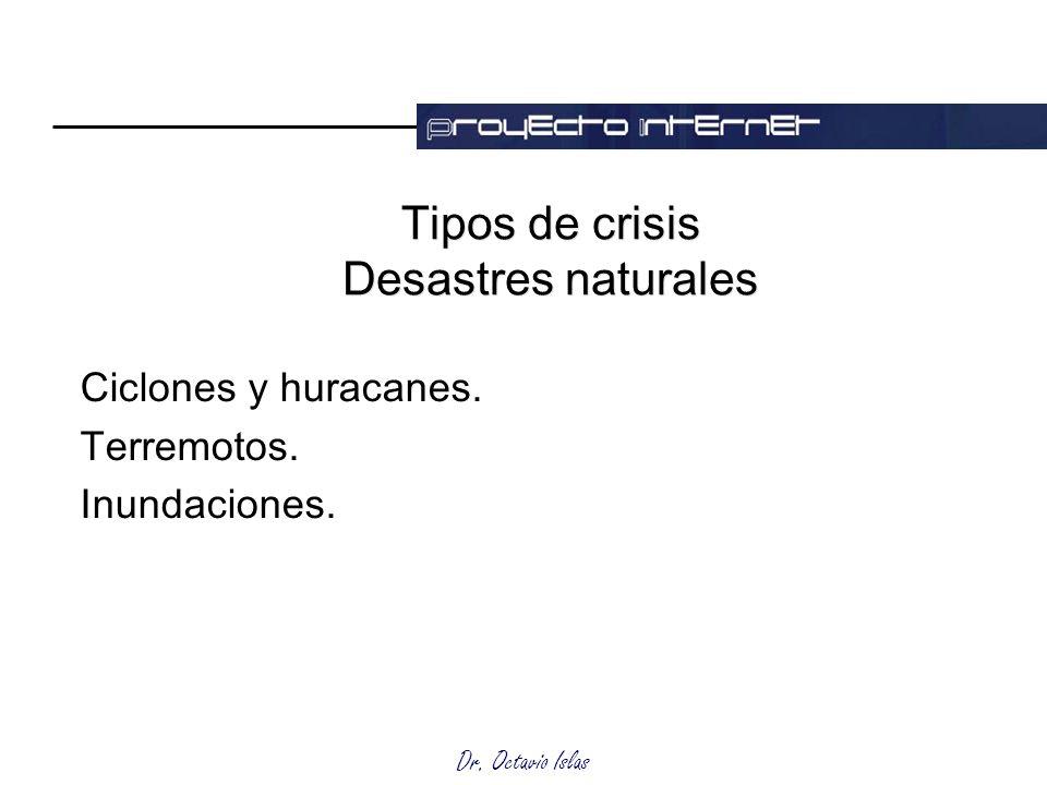 Tipos de crisis Desastres naturales