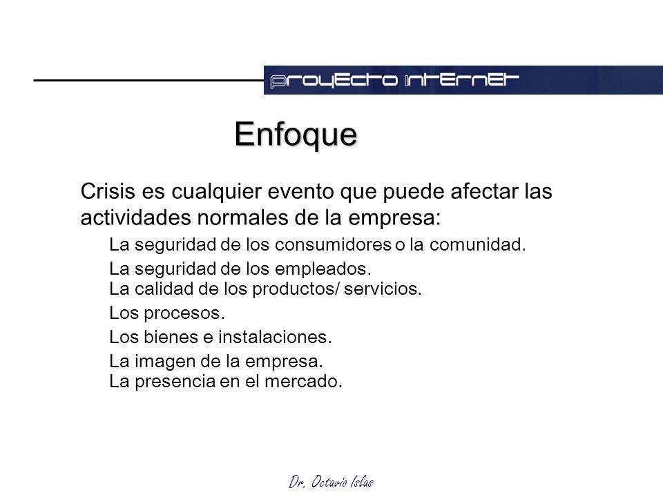 Enfoque Crisis es cualquier evento que puede afectar las actividades normales de la empresa: La seguridad de los consumidores o la comunidad.