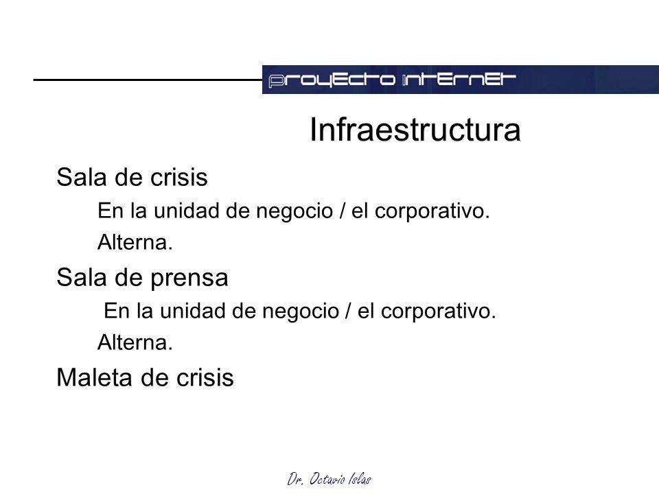 Infraestructura Sala de crisis Sala de prensa Maleta de crisis