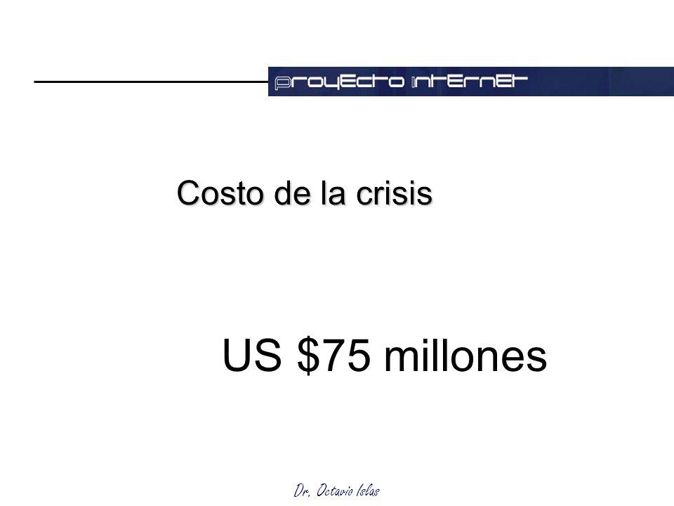 Costo de la crisis US $75 millones