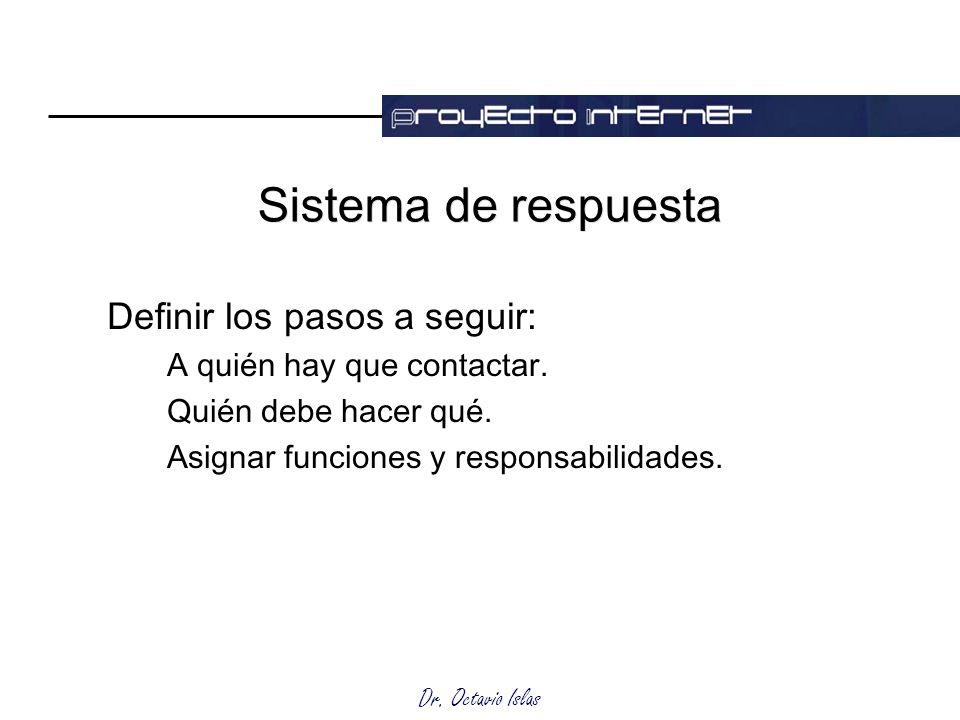 Sistema de respuesta Definir los pasos a seguir: