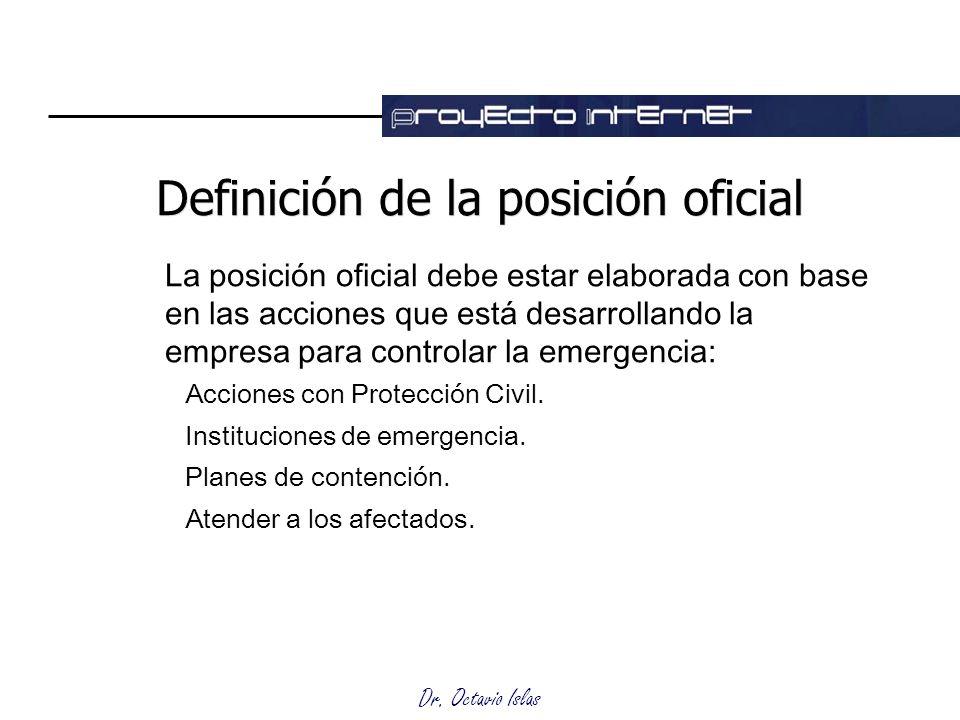 Definición de la posición oficial