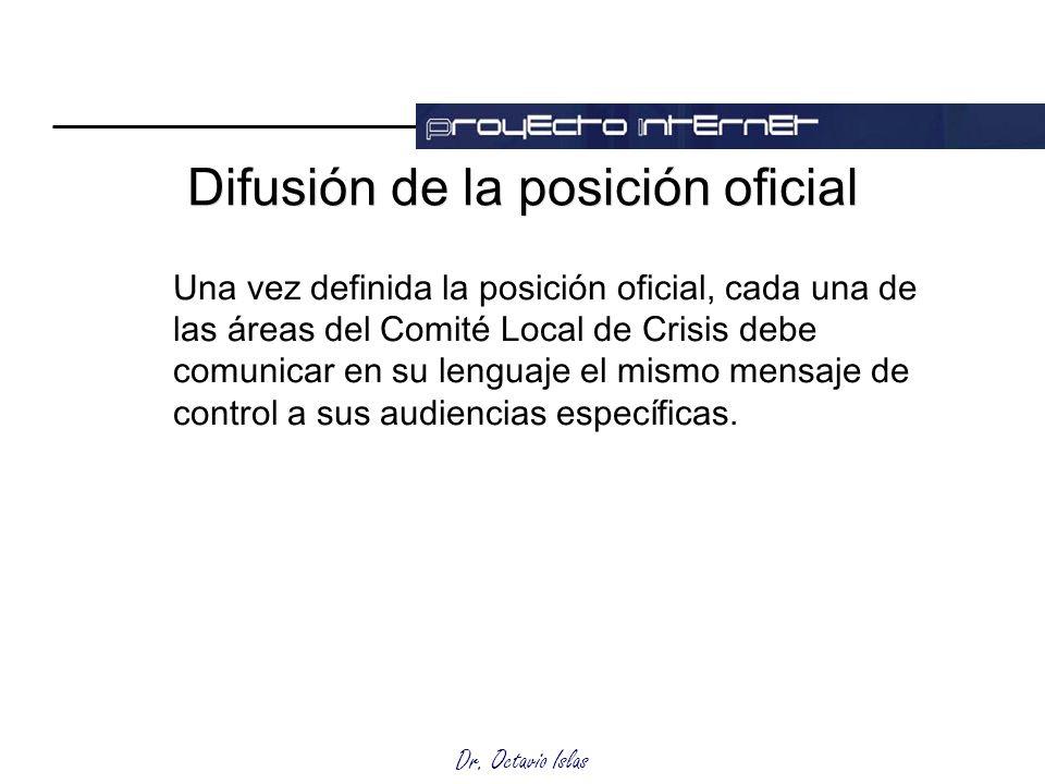 Difusión de la posición oficial