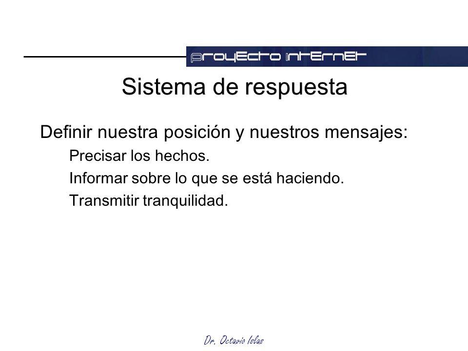 Sistema de respuesta Definir nuestra posición y nuestros mensajes: