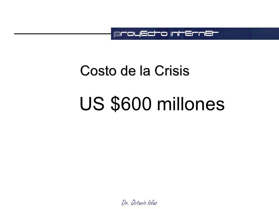 Costo de la Crisis US $600 millones