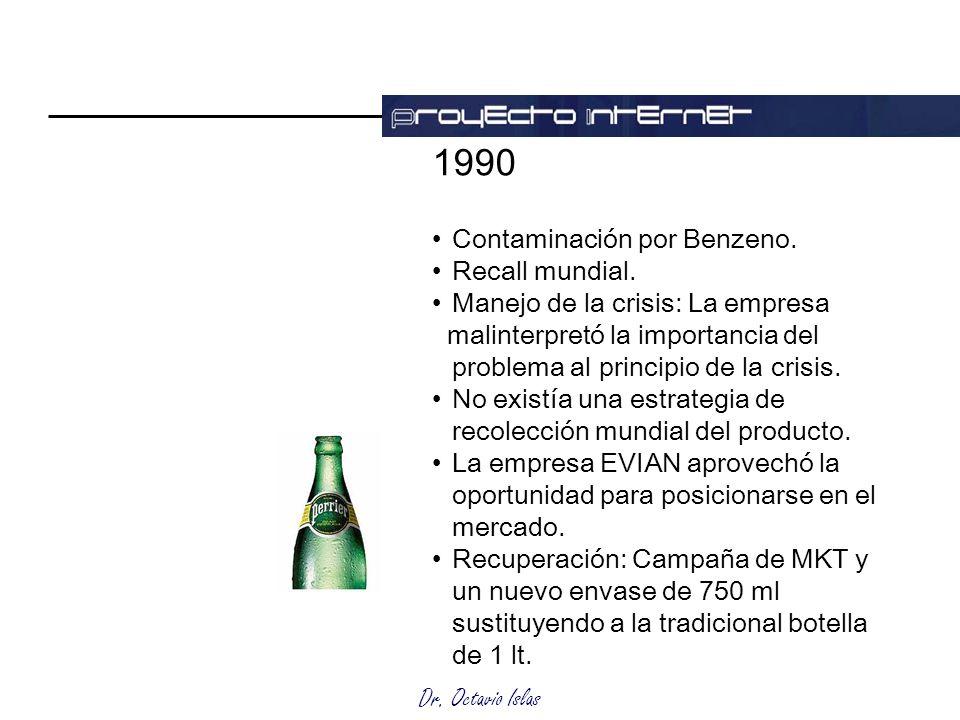 1990 Contaminación por Benzeno. Recall mundial.