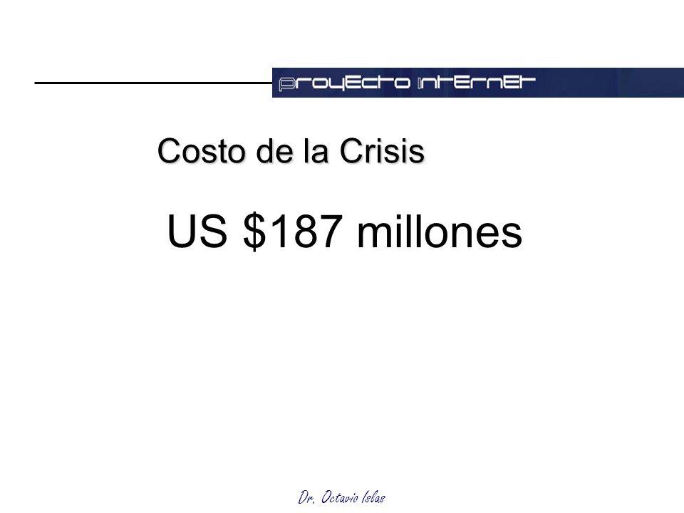 Costo de la Crisis US $187 millones