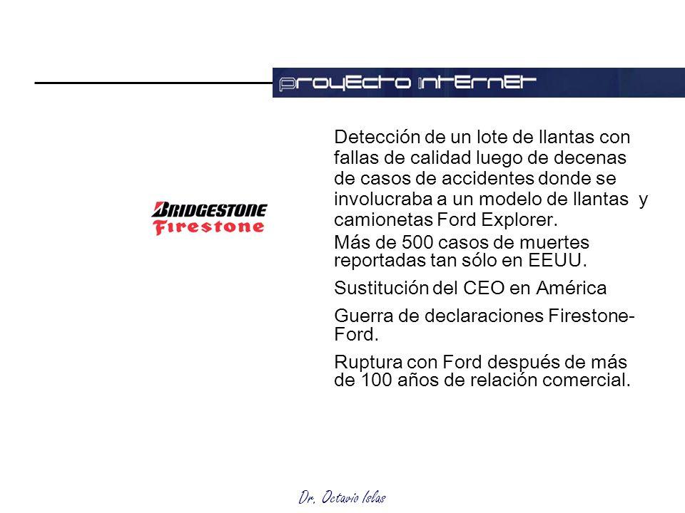 Detección de un lote de llantas con fallas de calidad luego de decenas de casos de accidentes donde se involucraba a un modelo de llantas y camionetas Ford Explorer.