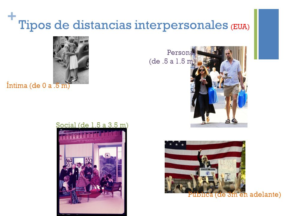 Tipos de distancias interpersonales (EUA)