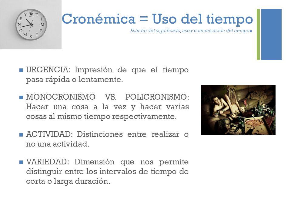 Cronémica = Uso del tiempo Estudio del significado, uso y comunicación del tiempo.