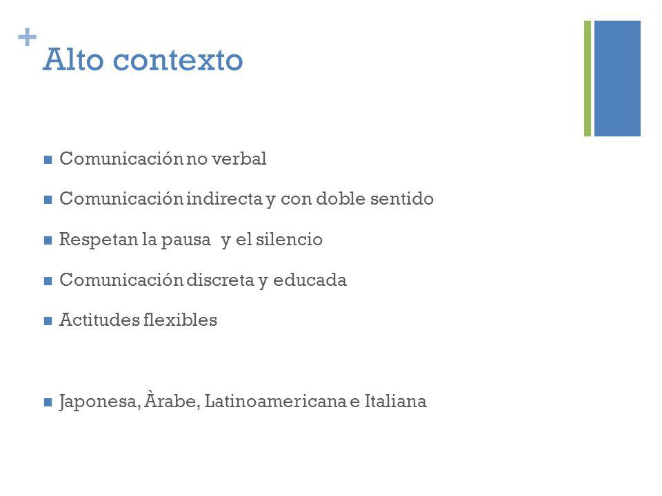 Alto contexto Comunicación no verbal