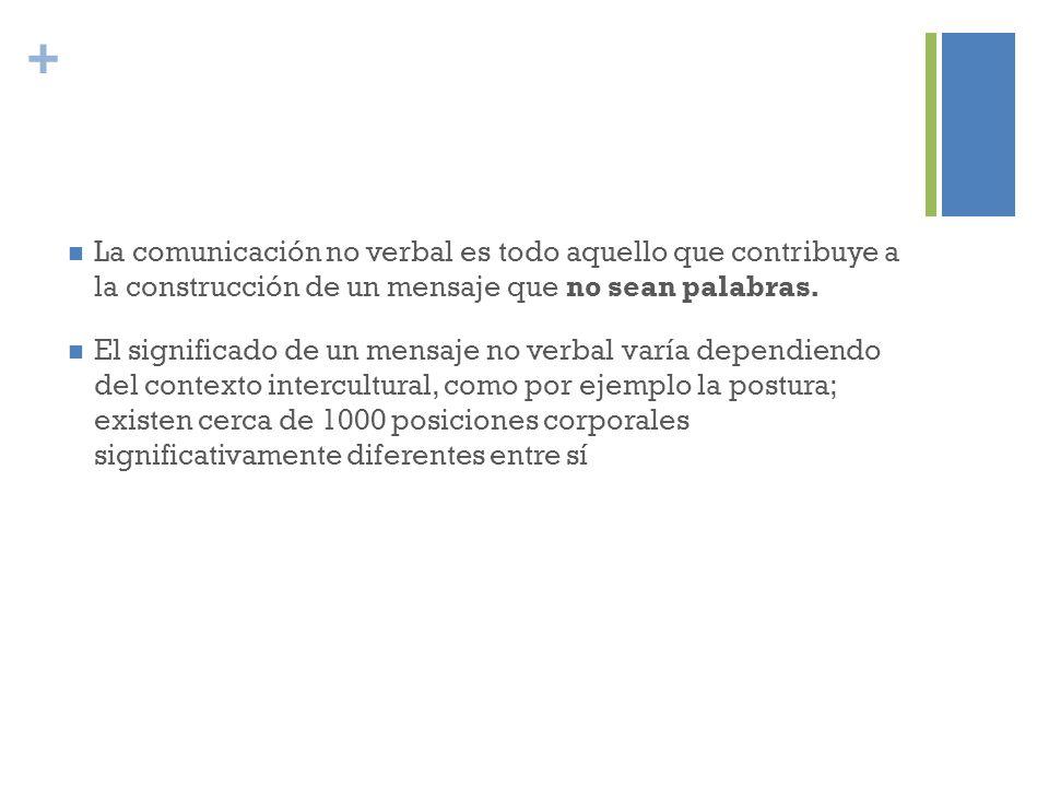 La comunicación no verbal es todo aquello que contribuye a la construcción de un mensaje que no sean palabras.
