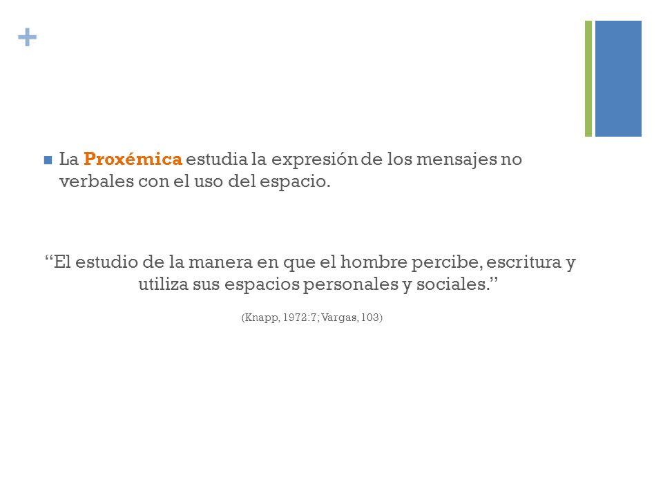 La Proxémica estudia la expresión de los mensajes no verbales con el uso del espacio.