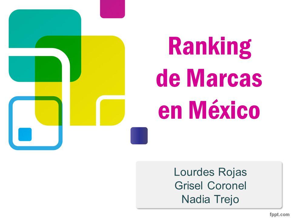 Ranking de Marcas en México