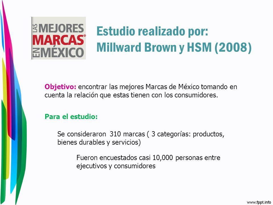 Estudio realizado por: Millward Brown y HSM (2008)