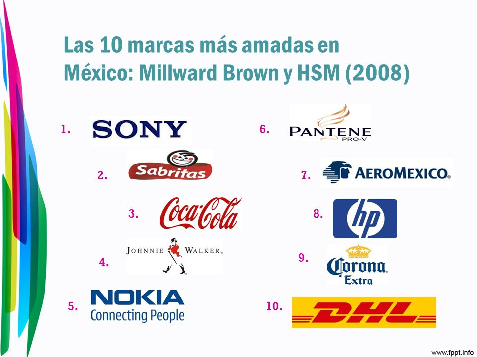 Las 10 marcas más amadas en México: Millward Brown y HSM (2008)