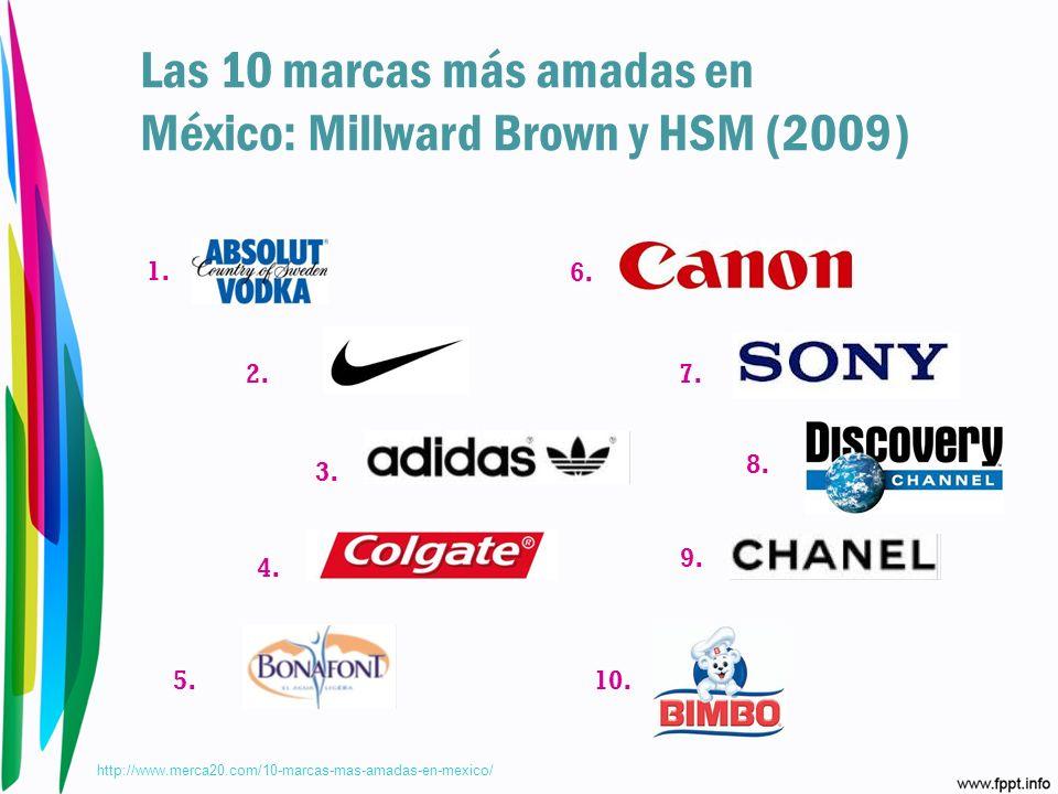 Las 10 marcas más amadas en México: Millward Brown y HSM (2009)