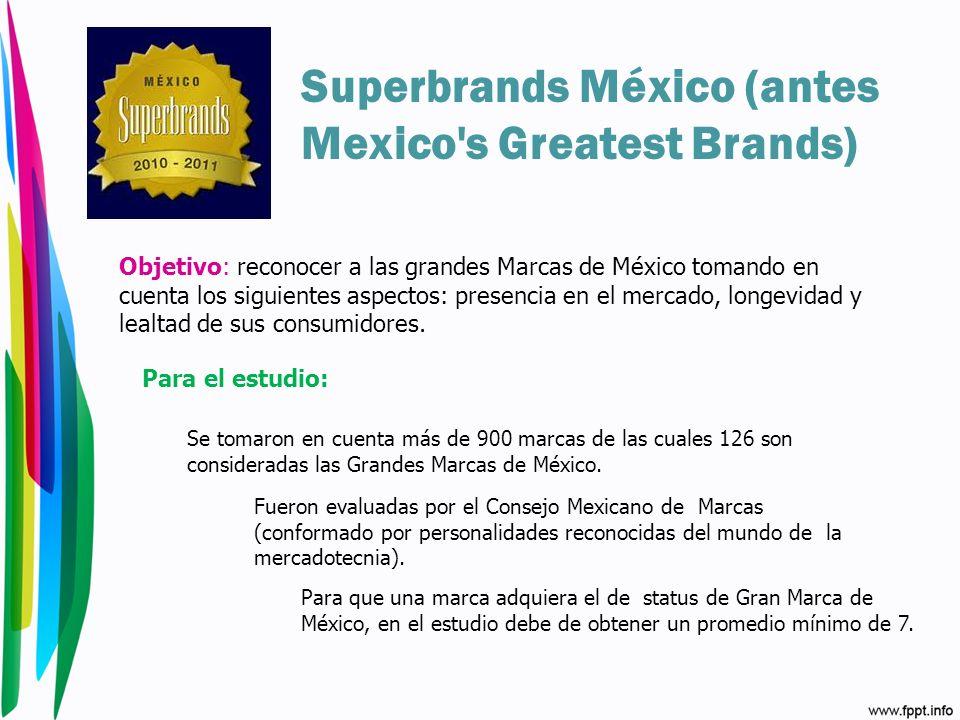 Superbrands México (antes Mexico s Greatest Brands)