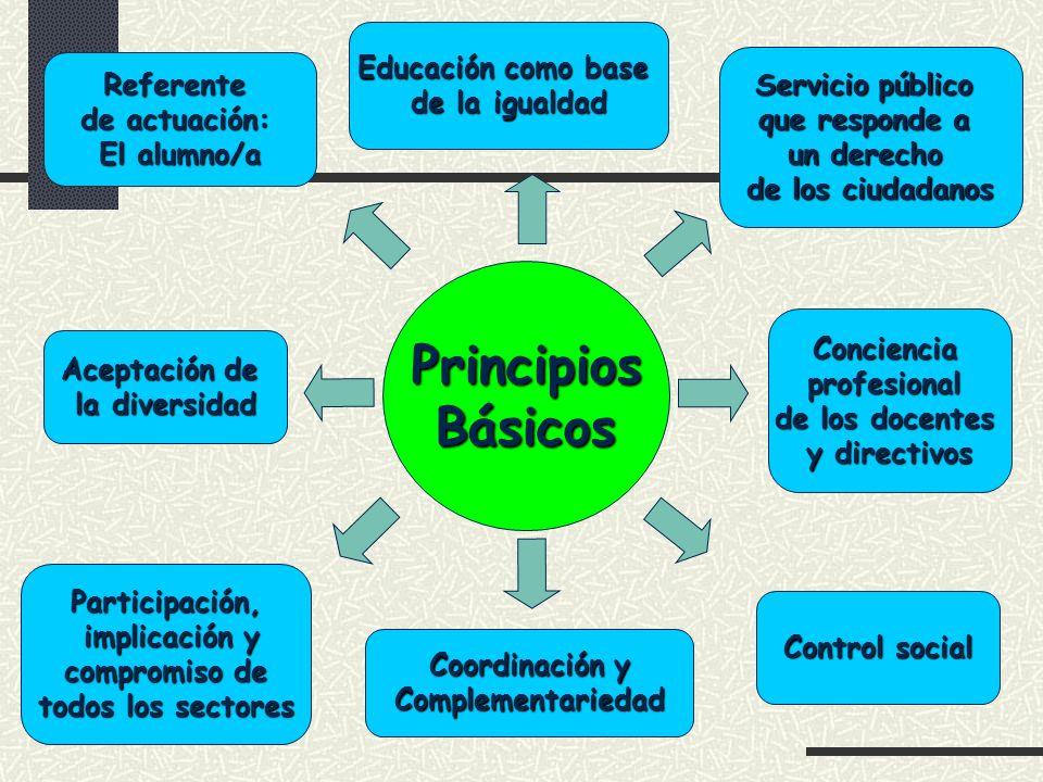 Principios Básicos Educación como base de la igualdad Referente