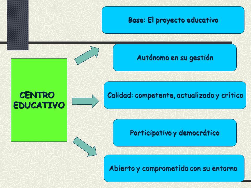 CENTRO EDUCATIVO Base: El proyecto educativo Autónomo en su gestión